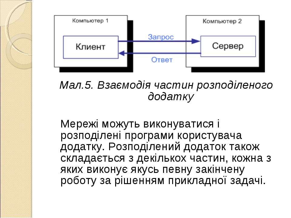 Мал.5. Взаємодія частин розподіленого додатку Мережі можуть виконуватися і ро...