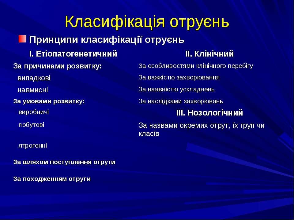 Класифікація отруєнь Принципи класифікації отруєнь
