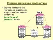 Рівнева мережева архітектура мережа складається з географічно віддалених апар...