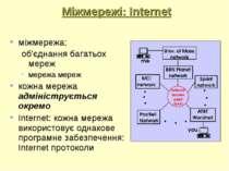 Міжмережі: Internet міжмережа: об'єднання багатьох мереж мережа мереж кожна м...