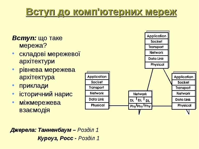 Вступ до комп'ютерних мереж Вступ: що таке мережа? складові мережевої архітек...