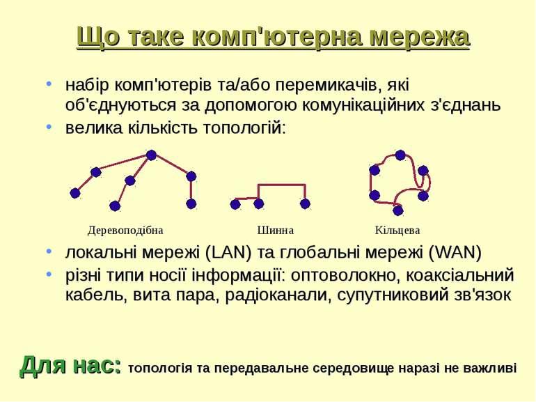 Що таке комп'ютерна мережа набір комп'ютерів та/або перемикачів, які об'єдную...