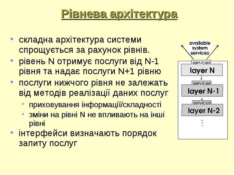 Рівнева архітектура складна архітектура системи спрощується за рахунок рівнів...