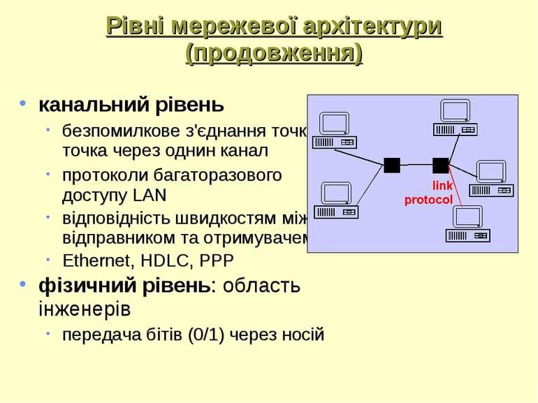 Рівні мережевої архітектури (продовження) канальний рівень безпомилкове з'єдн...
