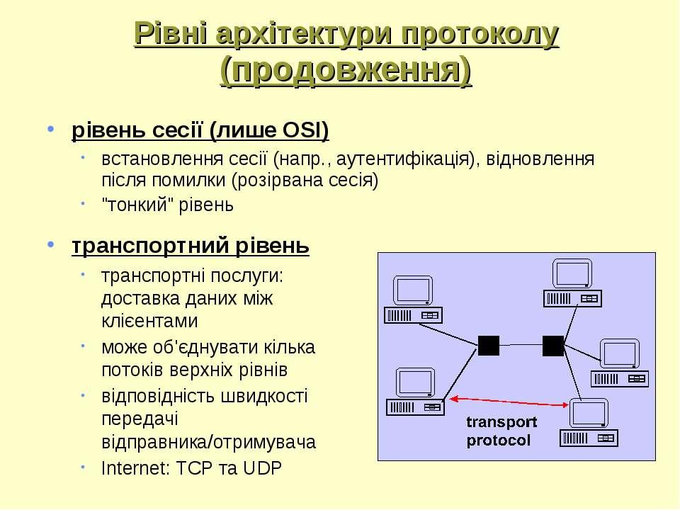 Рівні архітектури протоколу (продовження) рівень сесії (лише OSI) встановленн...