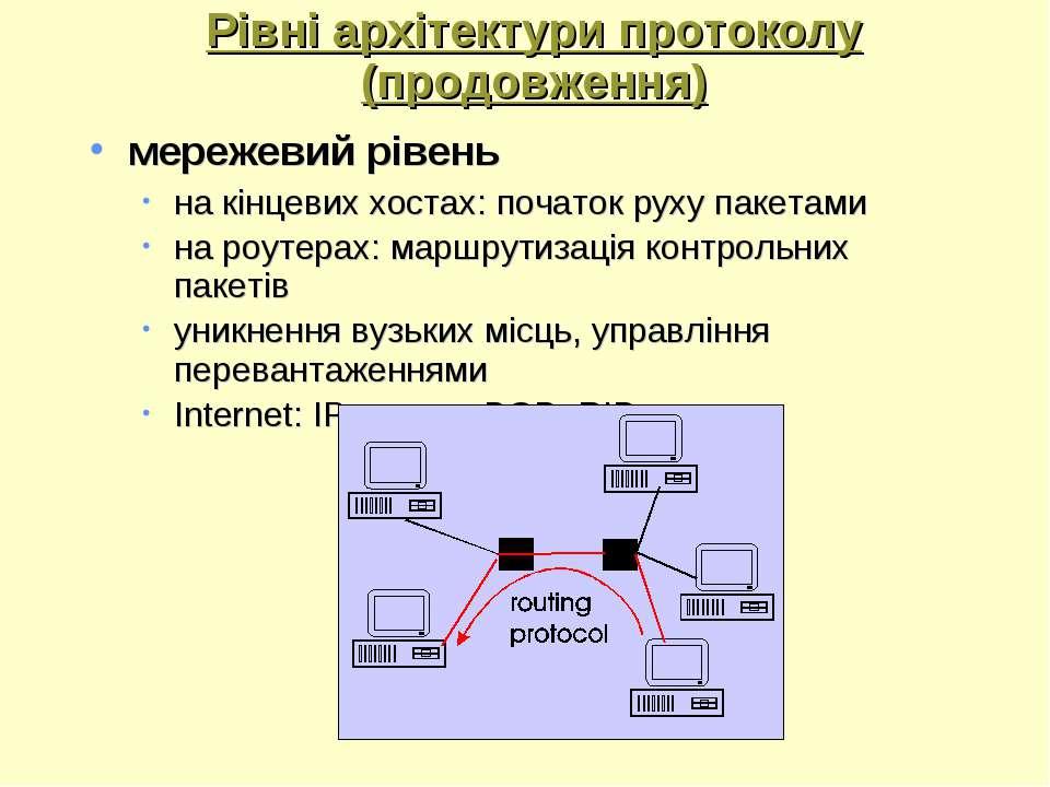 Рівні архітектури протоколу (продовження) мережевий рівень на кінцевих хостах...