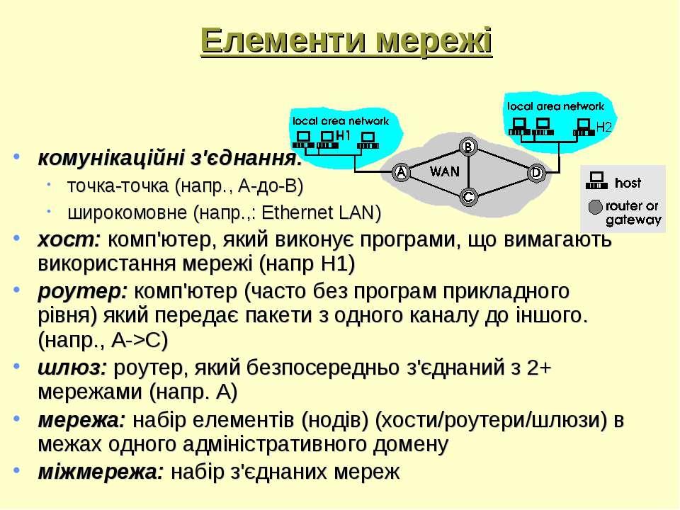 Елементи мережі комунікаційні з'єднання: точка-точка (напр., A-до-B) широкомо...