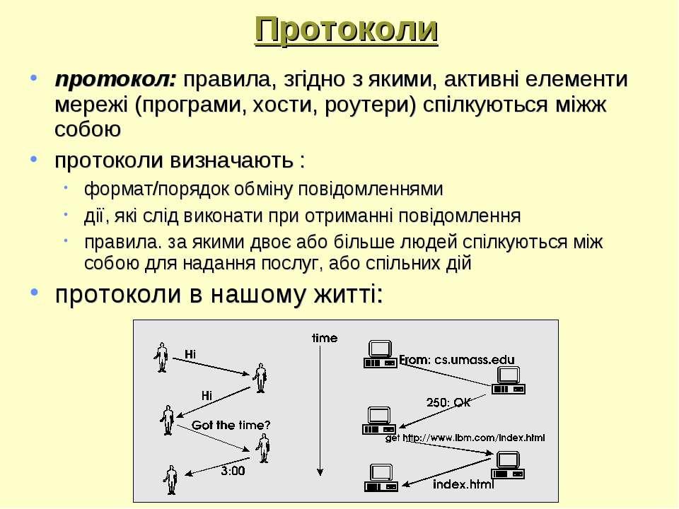 Протоколи протокол: правила, згідно з якими, активні елементи мережі (програм...