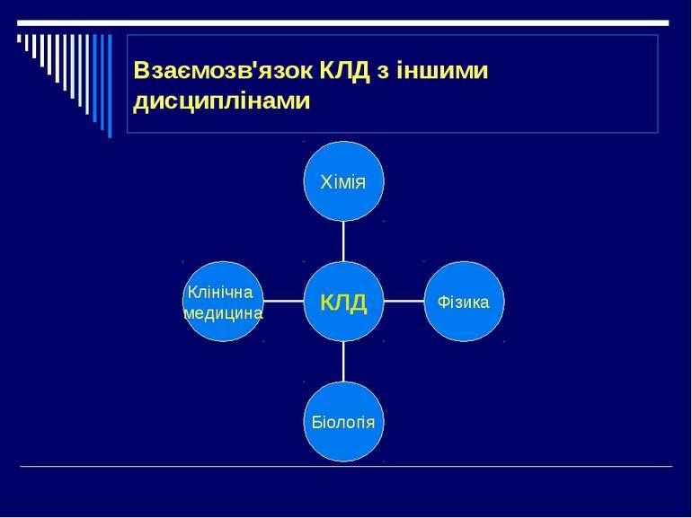 Взаємозв'язок КЛД з іншими дисциплінами