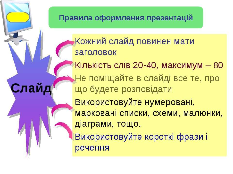 Кожний слайд повинен мати заголовок Кількість слів 20-40, максимум – 80 Не по...