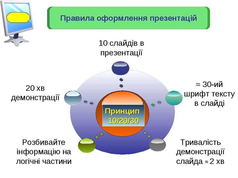 20 хв демонстрації 10 слайдів в презентації ≈ 30-ий шрифт тексту в слайді Роз...