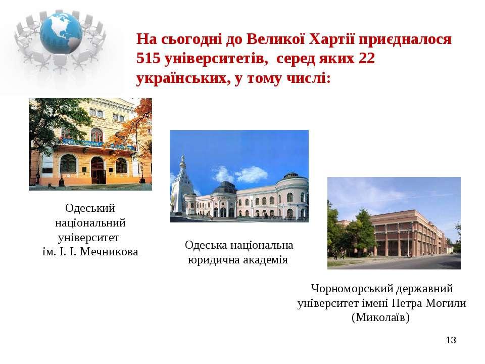 На сьогодні до Великої Хартії приєдналося 515 університетів, серед яких 22 ук...