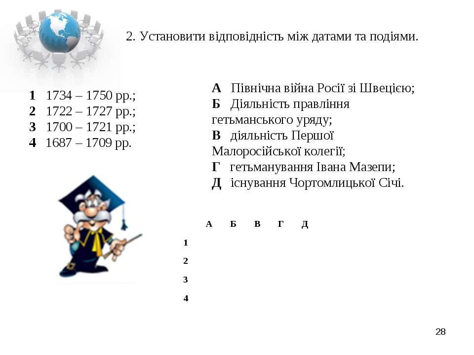 * 2. Установити відповідність між датами та подіями. А Північна війна Росії з...