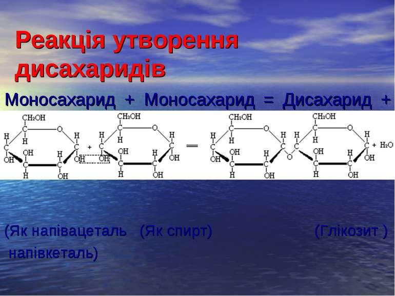 Реакція утворення дисахаридів Моносахарид + Моносахарид = Дисахарид + Н2O (Як...