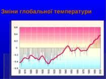 Зміни глобальної температури