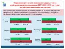 www.monitoring.in.ua Показники розв'язання завдань за такими темами, як «Раці...