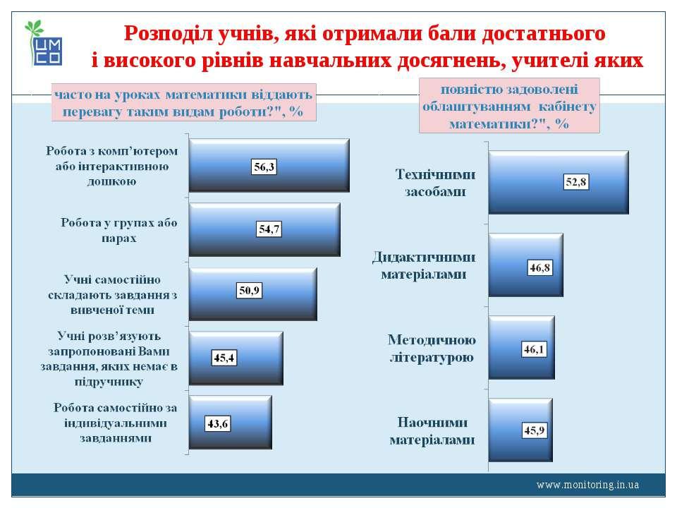 www.monitoring.in.ua Розподіл учнів, які отримали бали достатнього і високого...