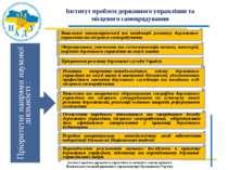 Впровадження результатів наукових досліджень в практику державного управління...