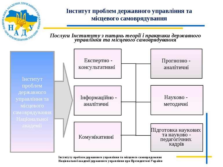 Інституту проблем державного управління та місцевого самоврядування Національ...