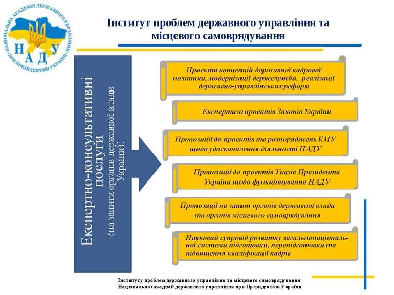 Інститут проблем державного управління та місцевого самоврядування Інституту ...