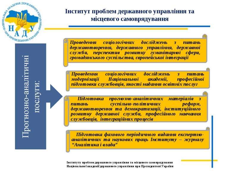 Проведення соціологічних досліджень з питань державотворення, державного упра...