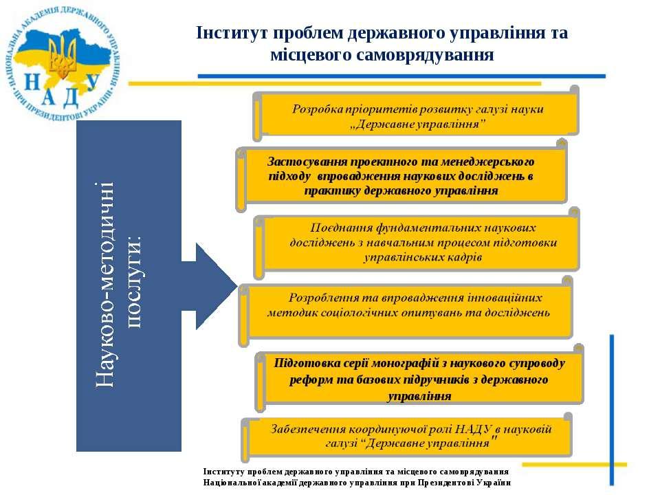 Застосування проектного та менеджерського підходу впровадження наукових дослі...