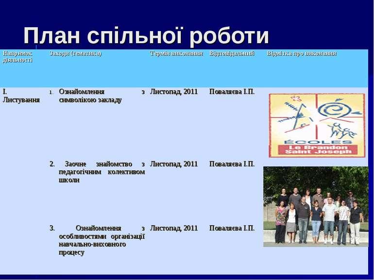 План спільної роботи Напрямок діяльності Заходи (тематика) Термін виконання В...