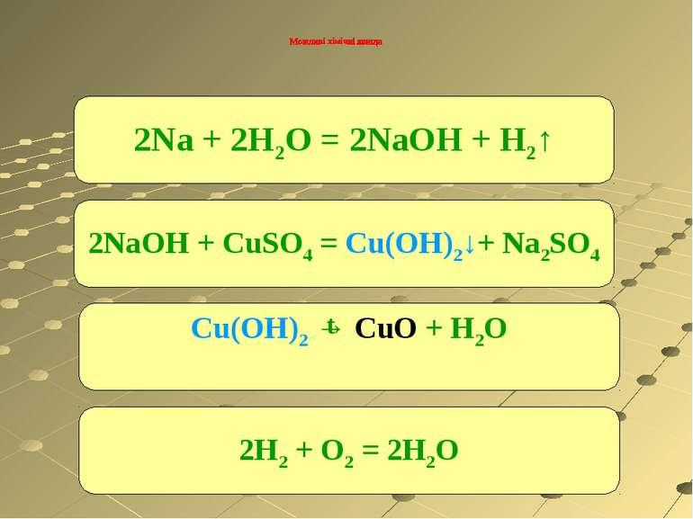 2Na + 2H2O = 2NaOH + H2↑ 2NaOH + CuSO4 = Cu(OH)2↓+ Na2SO4 Cu(OH)2 → CuO + H2O...