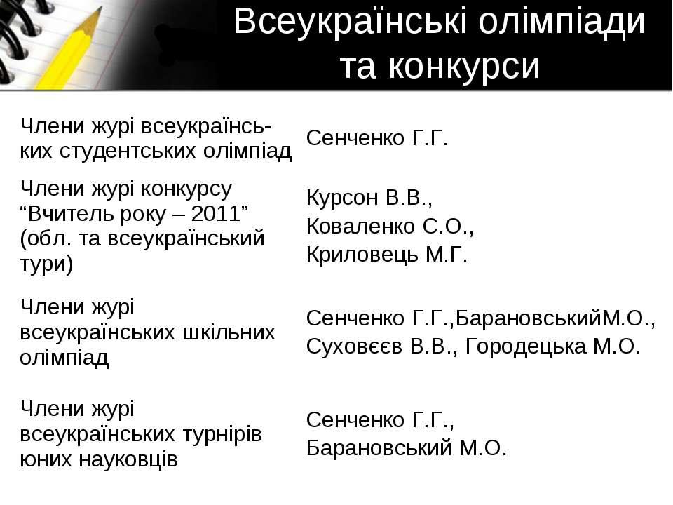 Всеукраїнські олімпіади та конкурси Члени журі всеукраїнсь-ких студентських о...