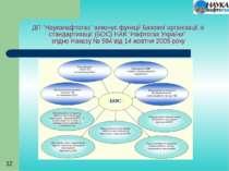 """ДП """"Науканафтогаз"""" виконує функції Базової організації зі стандартизації (БОС..."""