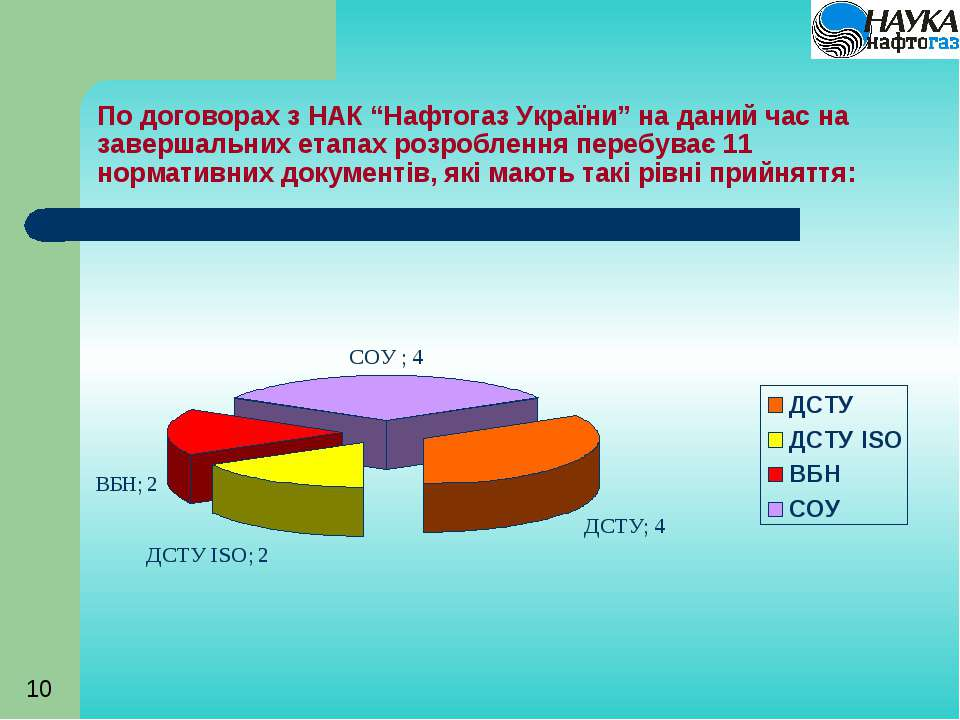 """По договорах з НАК """"Нафтогаз України"""" на даний час на завершальних етапах роз..."""