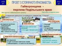 Гайворонщина - перлина Подільського краю 2006-2007 рік Презентація рейтингово...