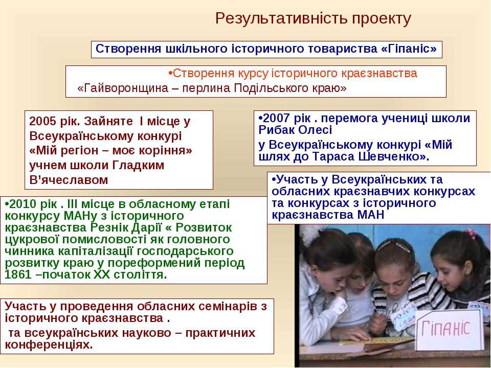 Результативність проекту Створення курсу історичного краєзнавства «Гайворонщи...