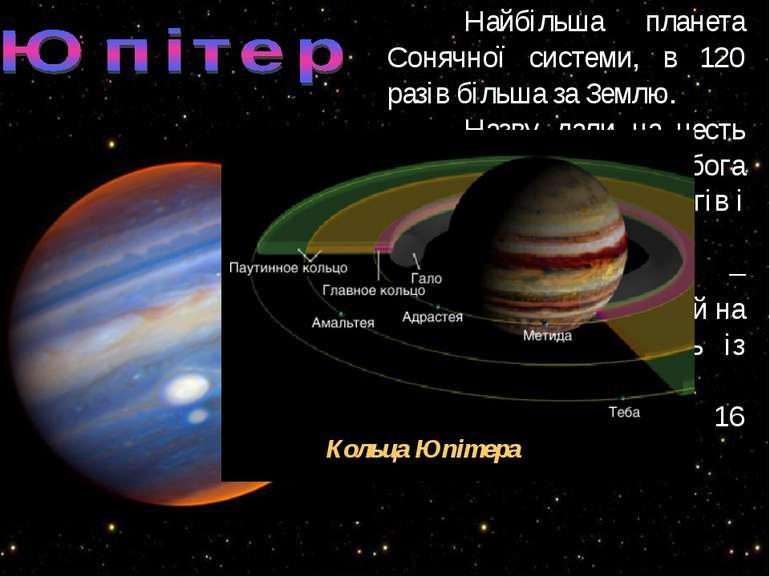 Найбільша планета Сонячної системи, в 120 разів більша за Землю. Назву дали н...
