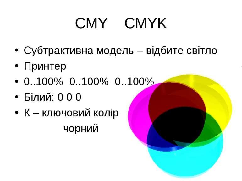 CMY CMYK Субтрактивна модель – відбите світло Принтер 0..100% 0..100% 0..100%...