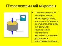 П'єзоелектричний мікрофон П'єзоелектричний мікрофон також містить діафрагму, ...