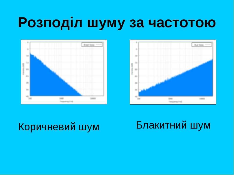 Розподіл шуму за частотою Коричневий шум Блакитний шум