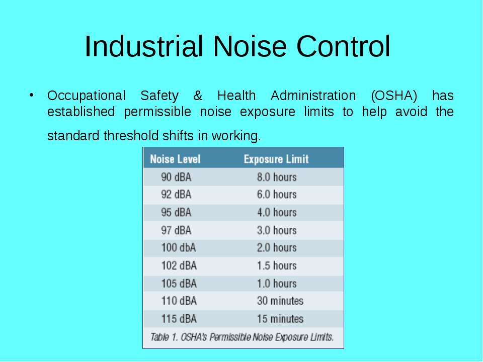Industrial Noise Control Occupational Safety & Health Administration (OSHA) h...