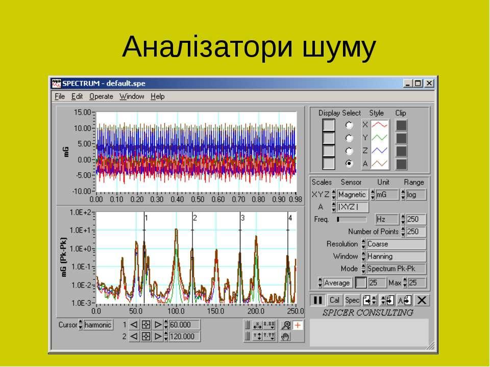 Аналізатори шуму