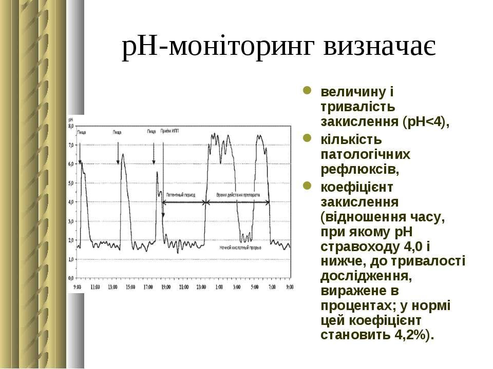 рН-моніторинг визначає величину і тривалість закислення (рH