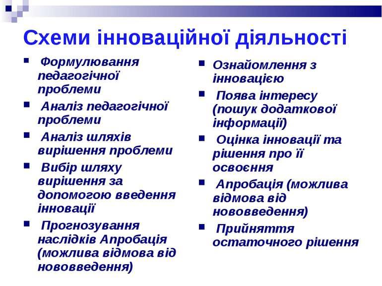 Схеми інноваційної діяльності Формулювання педагогічної проблеми Аналіз педаг...