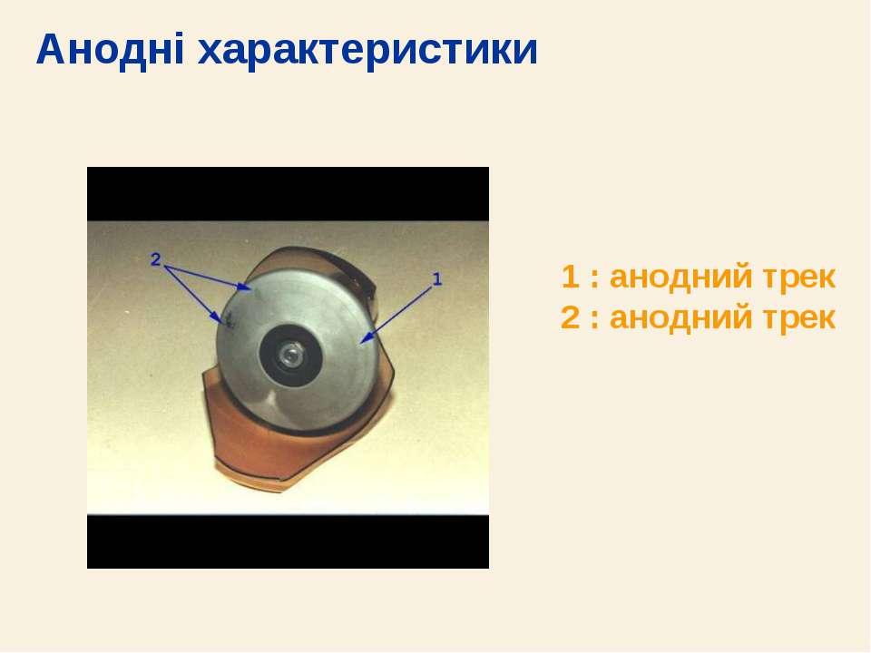 Анодні характеристики 1 : анодний трек 2 : анодний трек IAEA