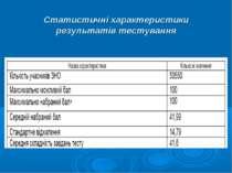 Статистичні характеристики результатів тестування