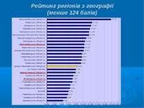 Рейтинг регіонів з географії (менше 124 балів)