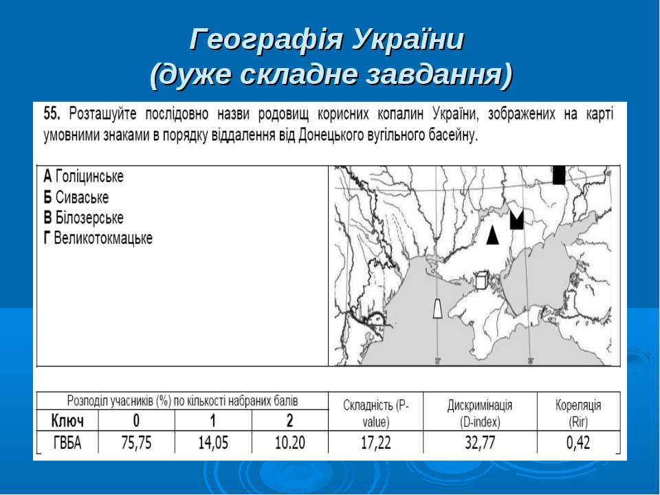 Географія України (дуже складне завдання)