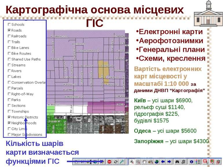 Картографічна основа місцевих ГІС Електронні карти Аерофотознимки Генеральні ...