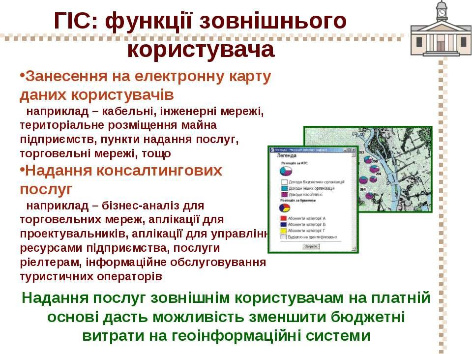 ГІС: функції зовнішнього користувача Занесення на електронну карту даних кори...