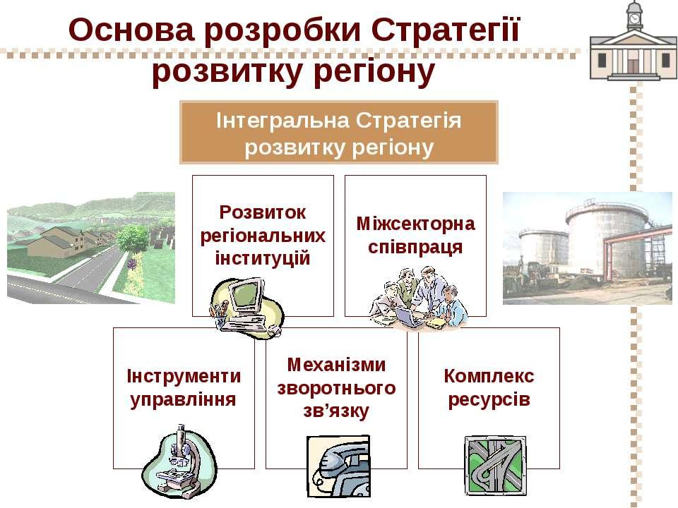 Основа розробки Стратегії розвитку регіону Інтегральна Стратегія розвитку рег...