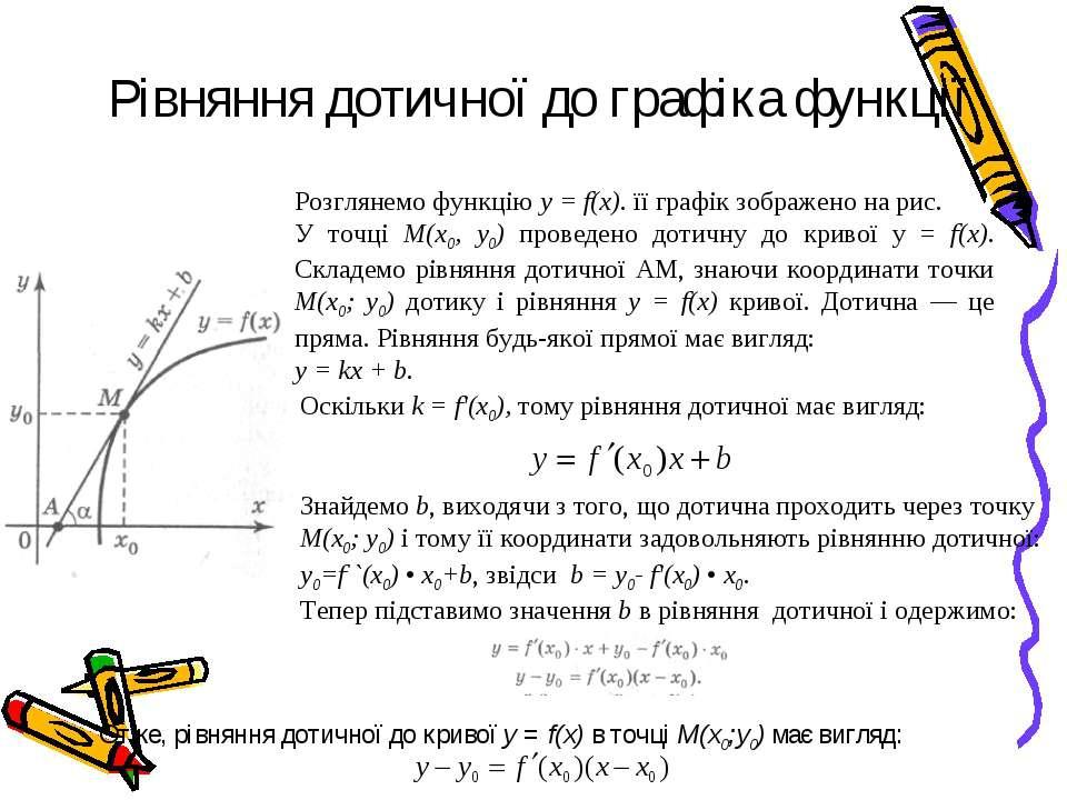 Рівняння дотичної до графіка функції Розглянемо функцію у = f(x). її графік з...