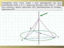 A B C O Геометричне місце точок, кожна з яких рівновіддалена від трьох неколі...